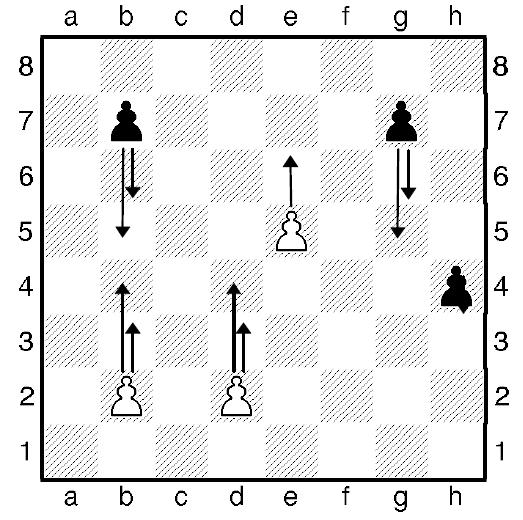 Шахматная пешка - ходы