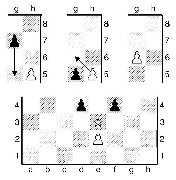 Шахматная пешка - взятие на проходе