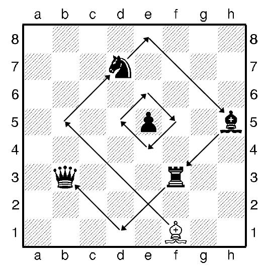Шахматный слон - урожай
