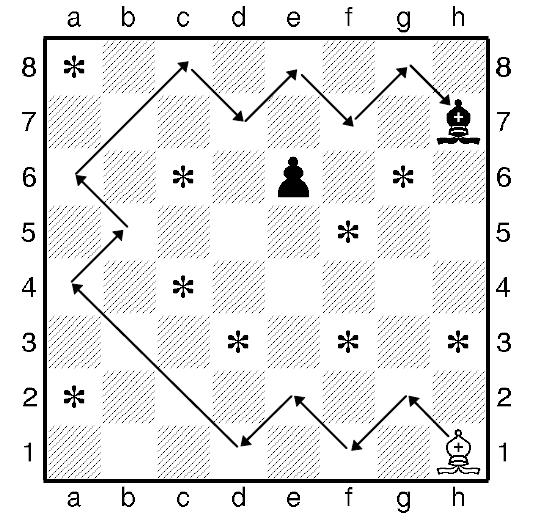 Шахматный слон - переход